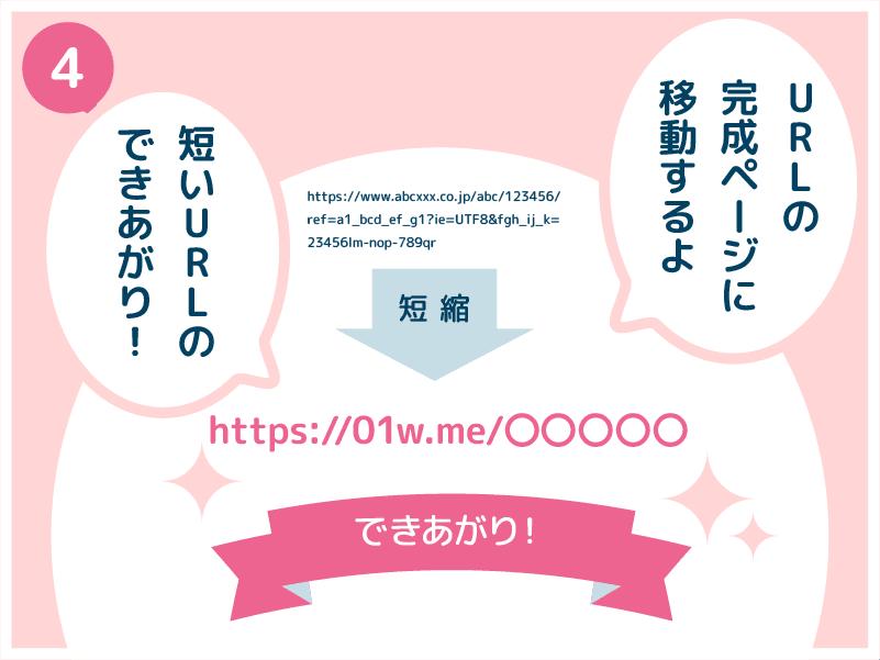 4.URLの完成ページに移動するよ、短いURLのできあがり!